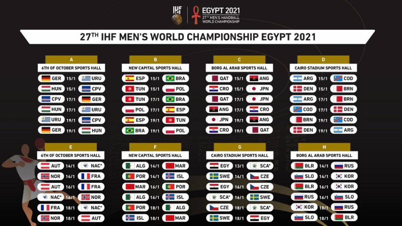 Spielplan Weltmeisterschaft 2021